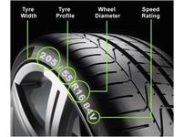 Tyres Littlehampton